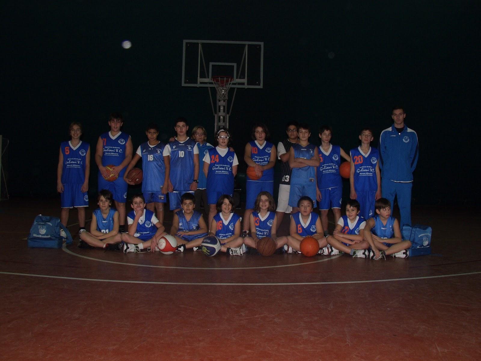 Scuola Media Vergani Novate Milanese.Polisportiva Novate Basket Minibasket Finalmente Torniamo A