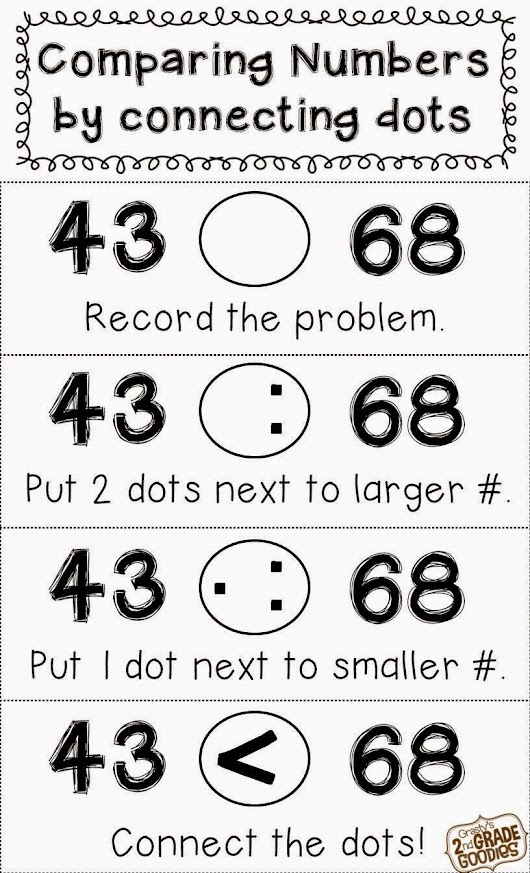 Connect the Dots to Compare Numbers