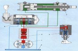 أنظمة التحكم بالمعدات الثقيلة