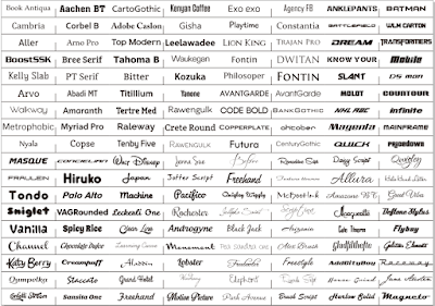 Tips Menentukan dan Menghafal Font dengan Mudah