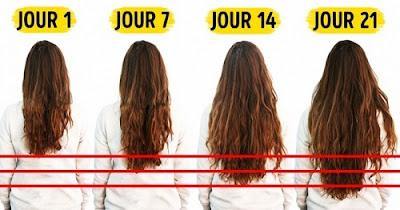 Astuces pour accélérer la croissance des cheveux