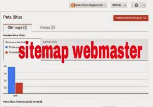 Cara Mengirim Sitemap Blog Di Google Webmaster
