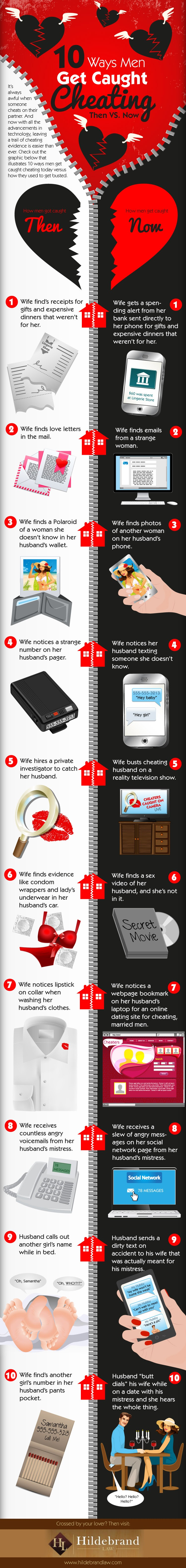 10 Ways Husband Get Caught Cheating Then And Now #infographic