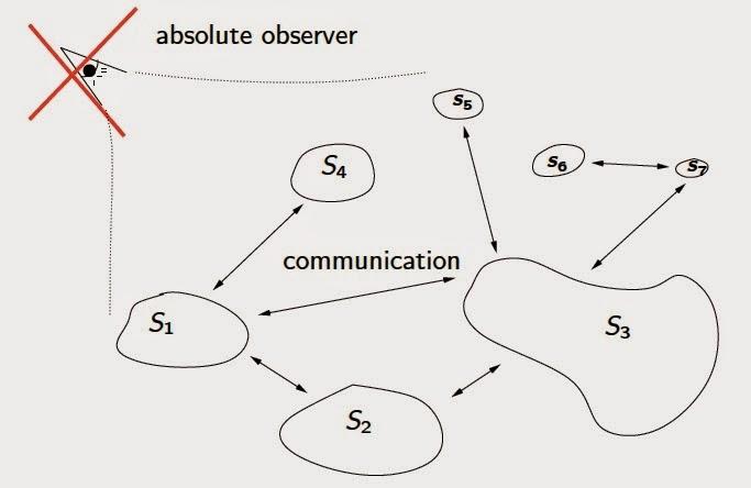 International Loop Quantum Gravity Seminar: Quantum theory