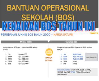 http://www.basirin.com/2017/12/draf-juknis-bos-2018-untuk-sd-smp-sma.html