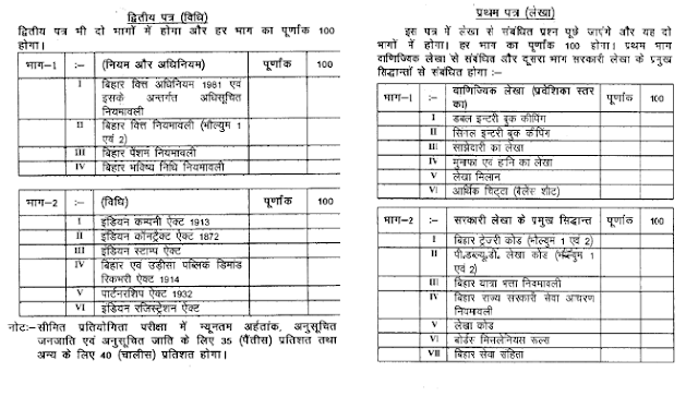 BPSC Accounts Officer Exam Pattern and Syllabus