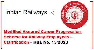 macp-scheme-for-railway-employees
