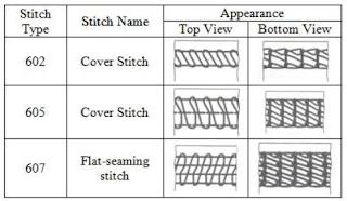 Stitch class 600