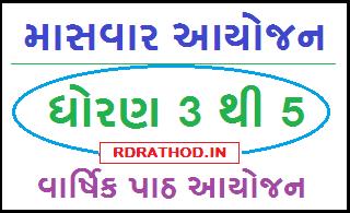 Masvar Varshik Path Aayojan std 3 to 5
