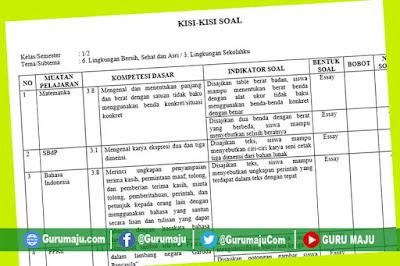 Kisi-Kisi Soal UH / PH Kelas 1 Tema 6 K13 Revisi Tahun 2019