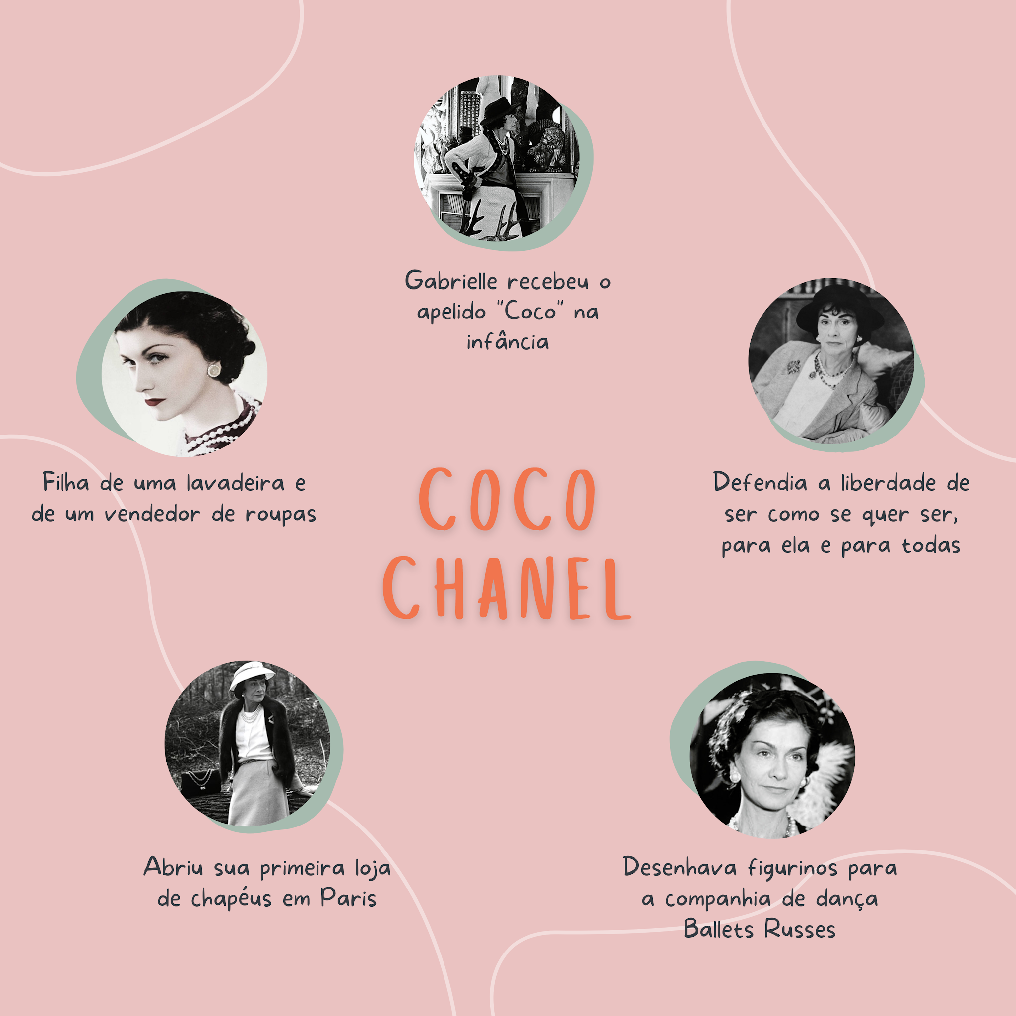 Estilista no alvo: Coco Chanel