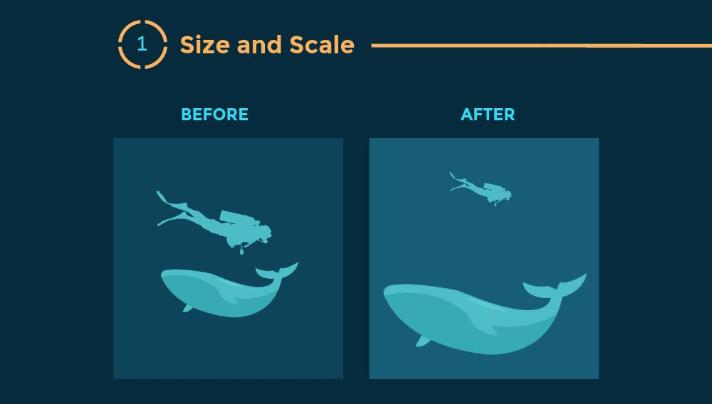 12 Prinsip Hierarki Visual Desain Grafis - Size and Scale