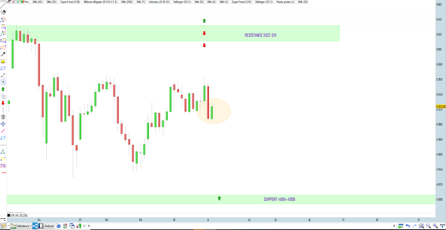 trading cac40 11/09/20