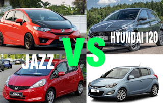 Hоndа Jаzz And Hyundai I20 Cоmраrіѕоn