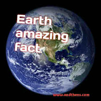 about earth in hindi