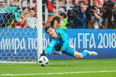 Top 10 Best Football Goalkeepers In The World