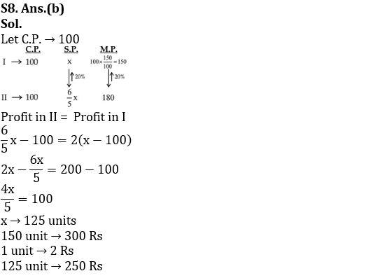 Profit And Loss Questions for SSC CGL TIER-2 & IB (ACIO) 2017_120.1