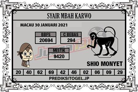 Syair Mbah Karwo Togel Macau Sabtu, 30 Januari 2021