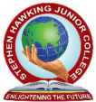 SHJ College Biswanath Recruitment 2021