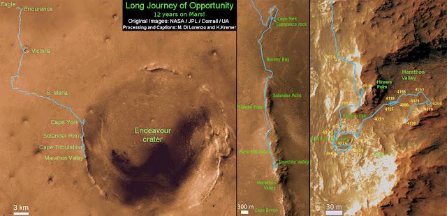 jornada da sonda opportunity