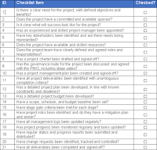 Project Management Checklist for Dummies