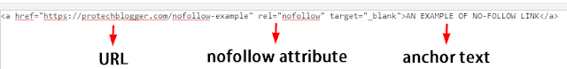 how to add no-follow attribute to links in blogger blog post.
