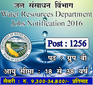 UPJal nigam 122 post Assistant Engineer Recruitment 2016