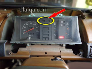 indikator pada panel dashboard