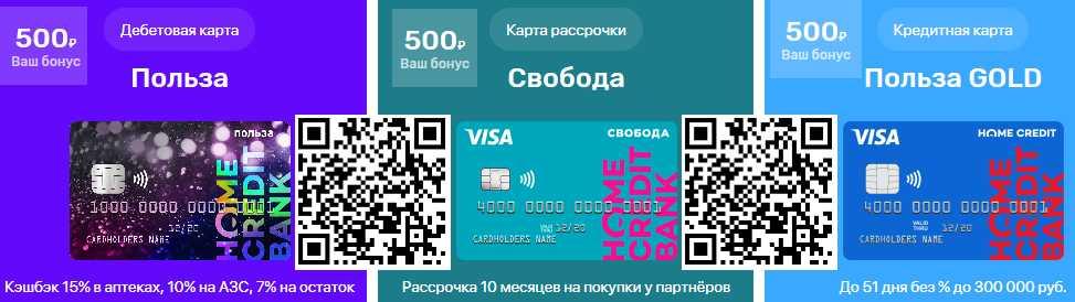 Потребительский кредит беларусбанка рб