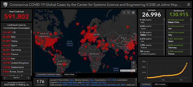 Mapa en tiempo real del avance de la pandemia de COVID-19