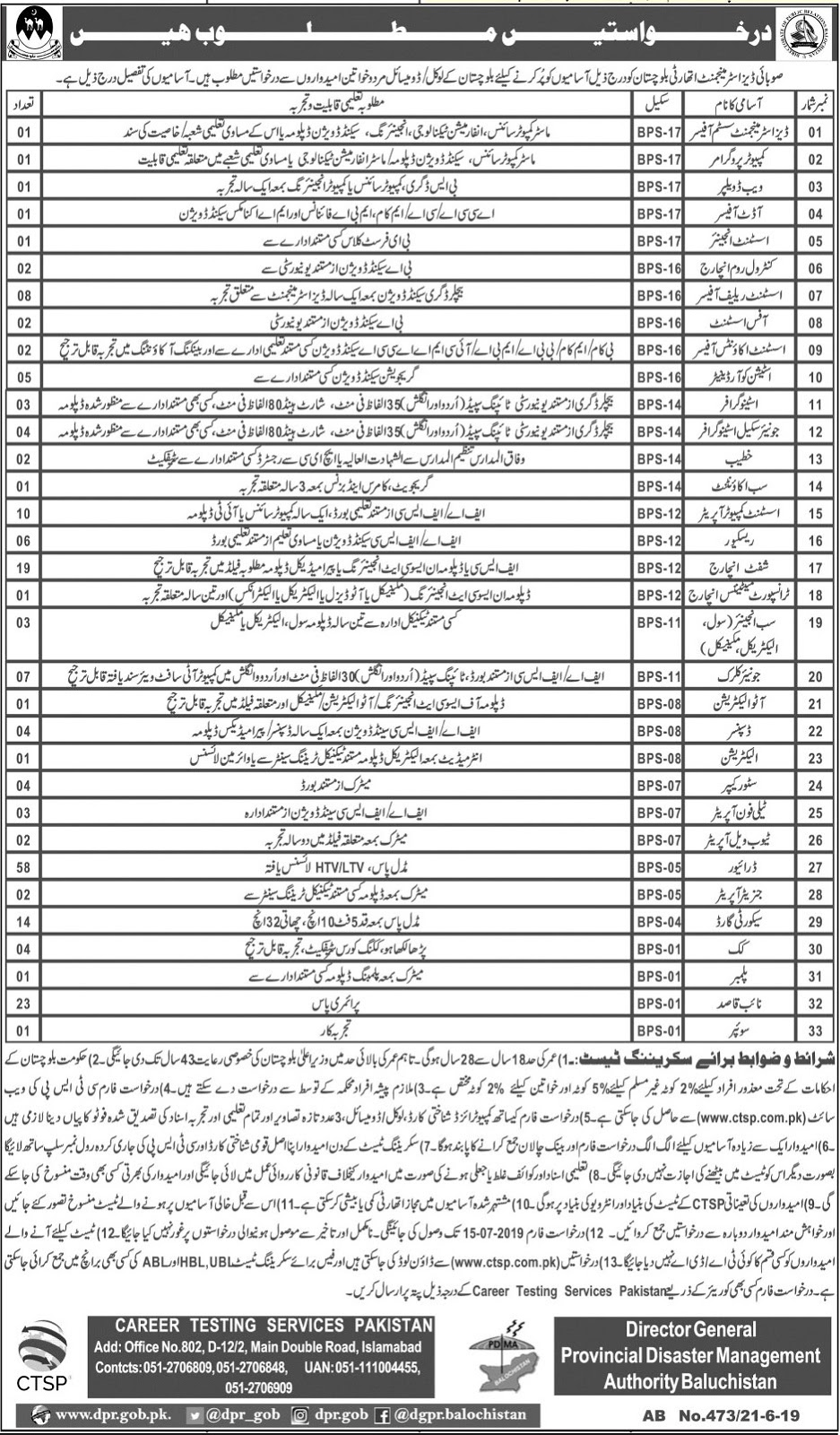 Provincial Disaster Management Authority Jobs in Quetta