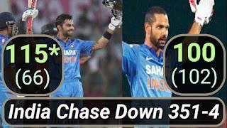 India Chase Down 351-4 - India vs Australia 6th ODI 2013 Highlights