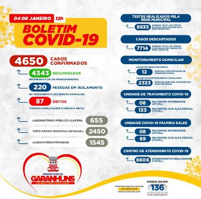 Covid%2B-%2Bdia%2B4-01-2021.jpg