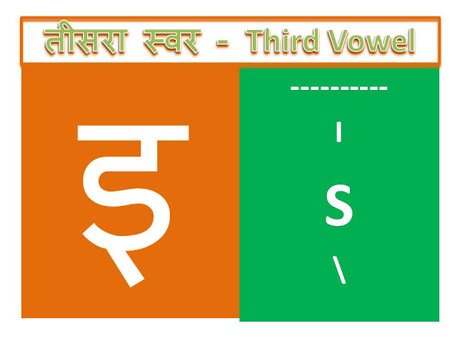 hindi letters writing format
