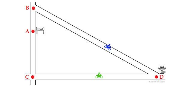 teka teki matematika menentukan jarak terpendek