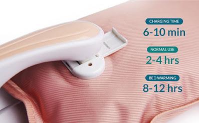 Hot Water Bag Caresmith Eon Premium Electric