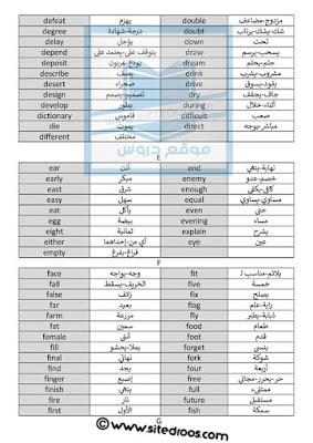 اكثر الكلمات استعمالا في الانجليزية PDF