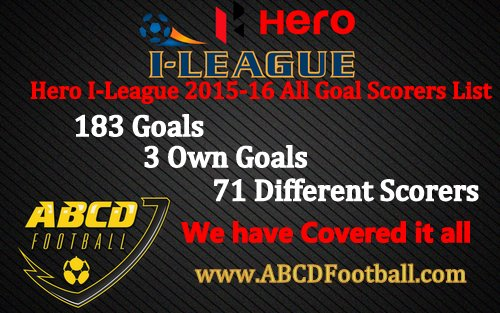 Hero I-League Statistics by ABCDFootball