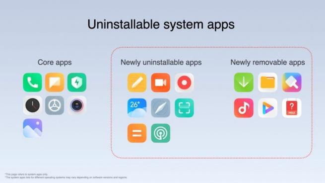 Xiaomi MIUI 12.5 Uninstall Apps