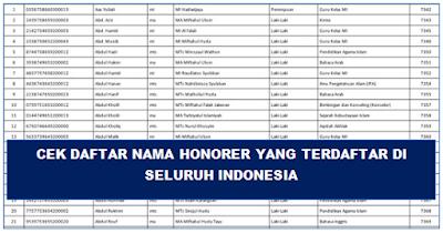 Cek Daftar Nama Honorer yang Terdaftar di seluruh Indonesia