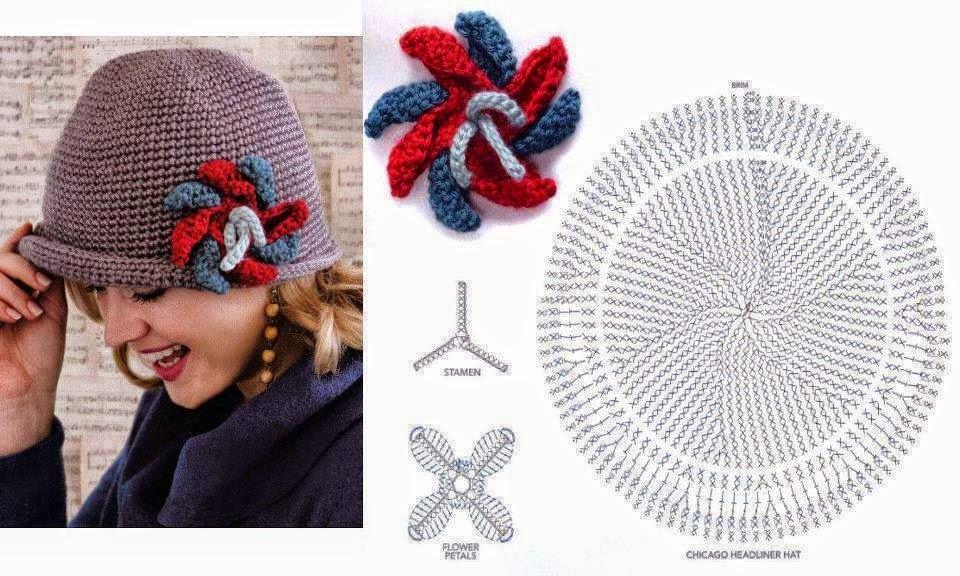 Asombroso Sombrero De Ganchillo Patrones Uk Colección - Coser Ideas ...