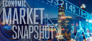 Economic Market Snapshot AM 2/24/20