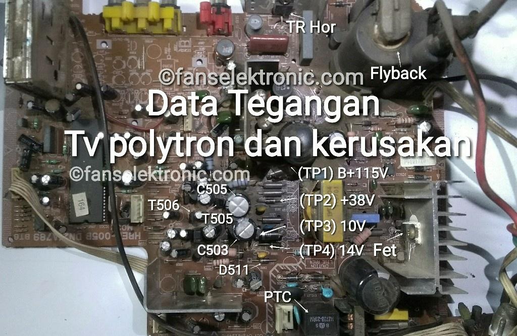 Data Standar Tegangan TV Polytron dan Kerusakan