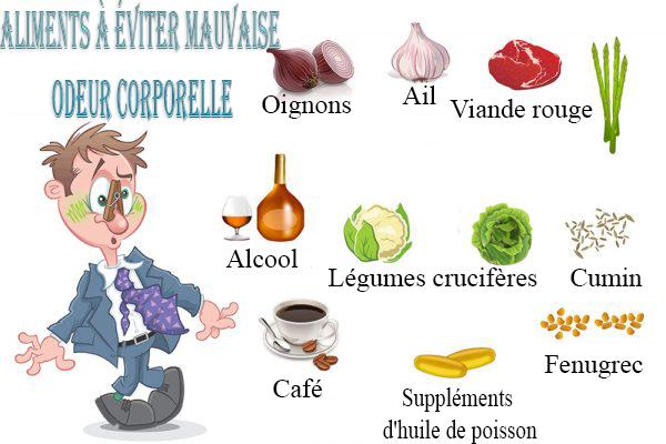 10 Aliments à éviter qui vous donnent une Mauvaise Odeur Corporelle