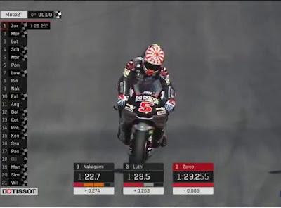 Hasil Lengkap Kualifikasi Moto2 Red Bull Ring, Asutria 2016