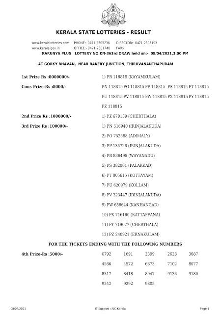 Kerala Lottery Result Karunya Plus Kn-363 dated 08.04.2021 Part-1