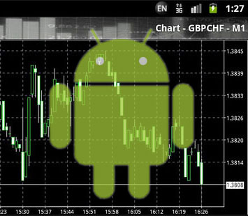 Image Result For Metatrader Android Tips