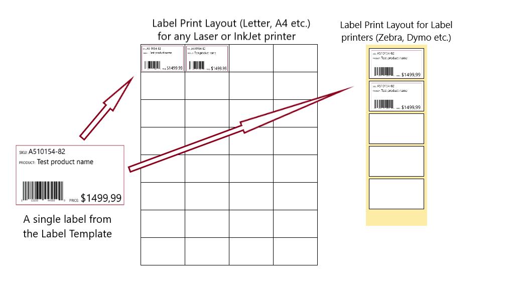 labeling-in-erpag | Erpag