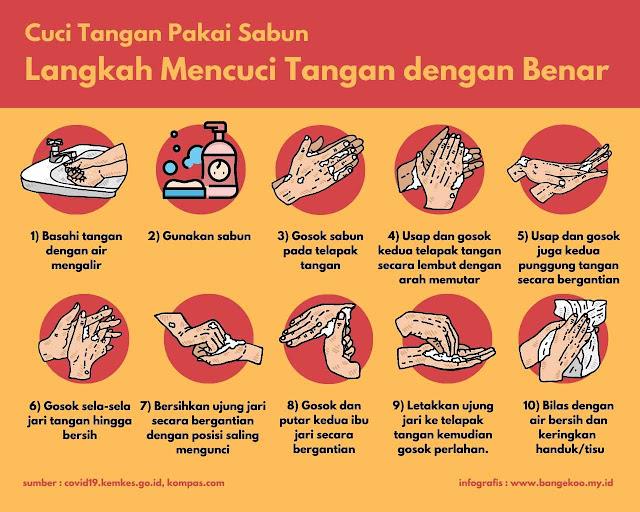infografis cara cuci tangan covid-19