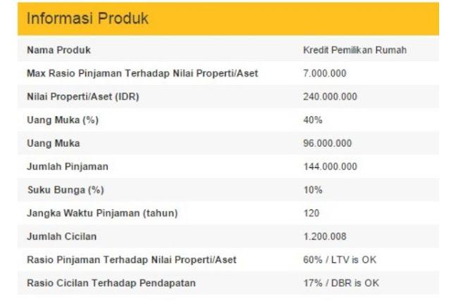 tabel-penghitungan-kredit-pemilikan-rumah-danamon-2019